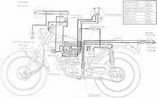 yamaha ht1 90 enduro motorcycle wiring schematics diagram