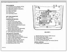 1994 Buick Park Avenue Fuse Box Wiring Library