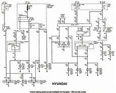 96 suzuki sidekick fuse box diagram 1996 chevy geo tracker fuse box diagram wiring diagram database