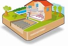 géothermie pompe à chaleur installation pompe 224 chaleur g 233 othermie pratique fr