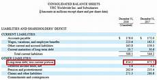 yrc worldwide shares should be valued 2x higher based cash flow and balance sheet assets