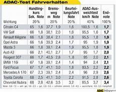 Sitzhöhe Pkw Tabelle Adac - adac untersucht fahreigenschaft mittelklasse pkws