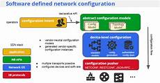 google applies sdn to configuration management