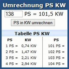 ps in kw umrechnung ps kw rechner und tabelle