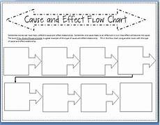 Ww2 Cause And Effect Chart What Caused This Effect Freebie Fun In Room 4b