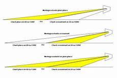feux de croisement distance d éclairage www trafic amenage forum voir le sujet circuit d