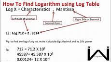 calculate logarithm using log table log and antilog