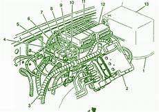 96 gmc vortec engine wiring diagram 96 gmc up fuse box diagram circuit wiring diagrams