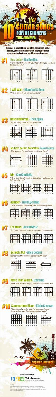 how to play guitar songs for beginners 10 easy guitar songs for beginners this summer must do asap easy