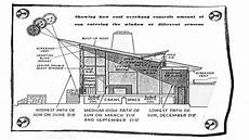 passive solar ranch house plans passive solar house plans small house passive solar plans