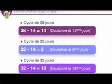 Comment Calculer Cycle Menstruel