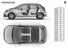 Dimensions Int 233 Rieures Mm Peugeot 208 5 Portes Restyl 233 E