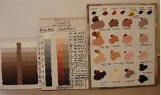 painting skin tones in oils wetcanvas color theory pinterest original paintings charts