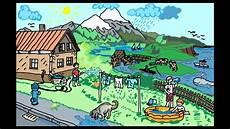 Malvorlagen Umwelt Regeln Umweltstunde F 252 R Grundschule Daf Umwelt Niveau A1