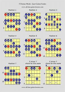 guitar scales and modes jazz guitar scales modes guitar scales charts guitar scales guitar scales