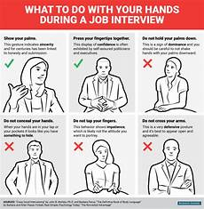 here s what to do with your during a interview