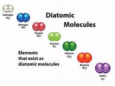 diatomic molecules definition explanation and exles