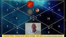 Aszendent Widder Vedisches Horoskop April 2018
