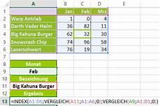 Excel Index Und Vergleich Funktionen Kombinieren