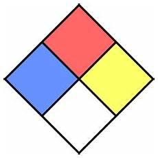 hazard simple english wikipedia the free encyclopedia