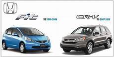 download car manuals pdf free 2010 honda fit on board diagnostic system honda civic 2006 2008 factory service repair manual pdf download