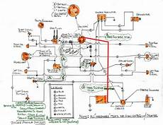 hd magneto diagram wiring diagram for 1965 sportster with a magneto and a battery for accessories
