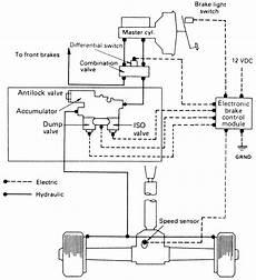 repair anti lock braking 1996 isuzu trooper electronic throttle control repair guides