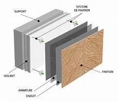 Enduit Ext 233 Rieur Isolant Thermique Isolation Id 233 Es