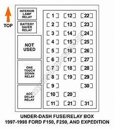 2000 Ford F 250 Fuse Diagram Heater by Dash Fuse And Relay Box Diagram 1997 1998 F150
