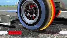 Formel 1 Was Die Reifen So Entscheidend Macht