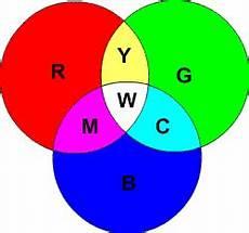 Türkis Farbe Mischen - farbeb sachtext im kidsweb de
