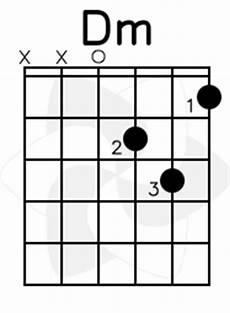 Cara Bermain Kunci Gitar Dm D Minor Tutorial Gitar Lengkap