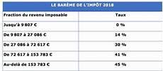 calculer les impots 2017 bar 232 me de l imp 244 t 1 en 2018 60 millions de