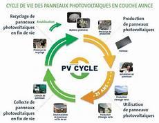 Recycler Les Panneaux Solaires Pv Cycle Paperblog