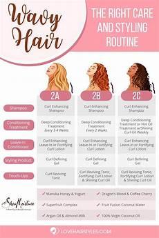 Best Hair Care Routine