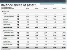 financial statement ratio analysis apple adi