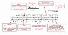 how to read guitar tablature how to guitar
