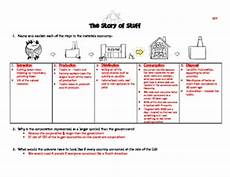 quot story of stuff quot worksheet and answer key by ms g s teaching ideas