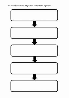simple flow chart template teaching resources
