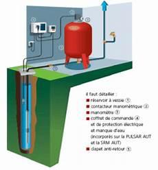 pompe a eau pour puit artesien pompe immerg 233 e toutes les pompes submersibles pour puits