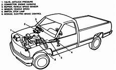 repair anti lock braking 1967 ford country instrument cluster repair guides rear wheel anti lock rwal system general description autozone com