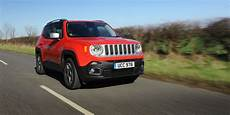 Jeep Renegade Dimensions And Sizes Guide Carwow