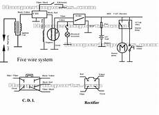 For Massimo 5 Wire Regulator Wiring Diagram by 110cc Atv Wiring Diagram Fuse Box And Wiring Diagram