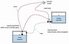 switches liquid level switch and solenoid valve circuit electrical engineering stack exchange