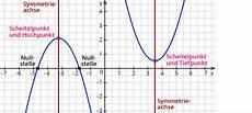 bestimmen der eigenschaften quadratischen funktionen