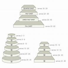sheet cake dimensions furniture table styles