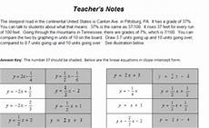 converting standard form to slope intercept form by k phillips tpt