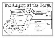 layers of the earth worksheet related items