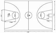 Permainan Bola Besar Pengertian Sepak Bola Basket