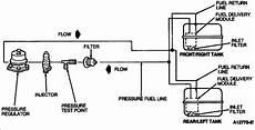 Need Dual Tank Diagram Ford F150 Forum Community Of
